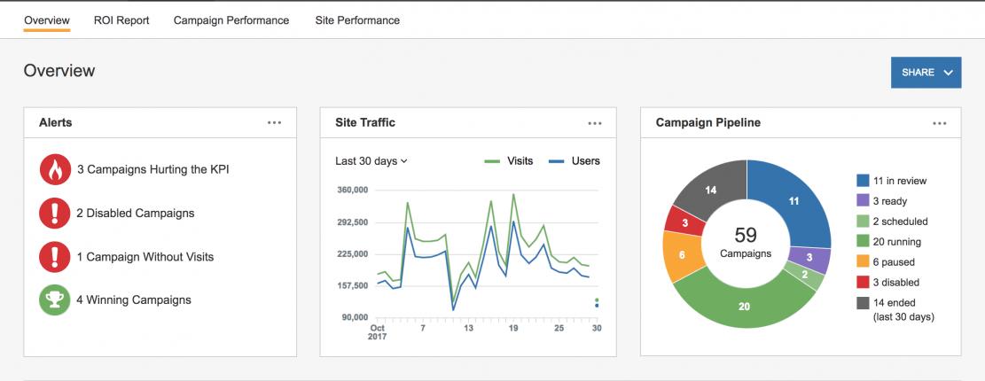 image of the dashboard on sitespect's platform