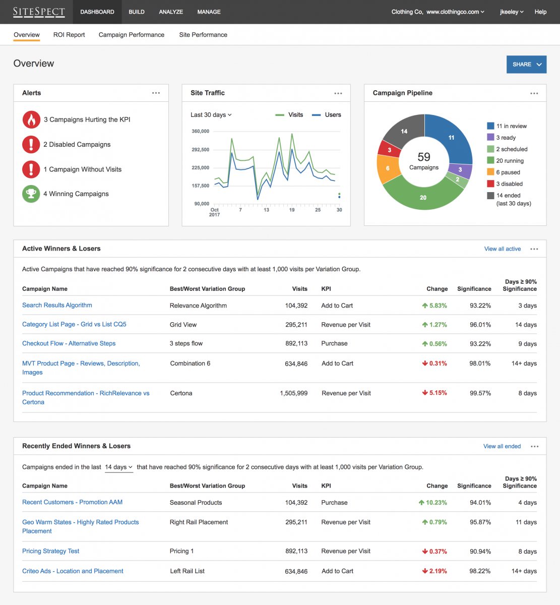 image of SiteSpect's reporting dashboard