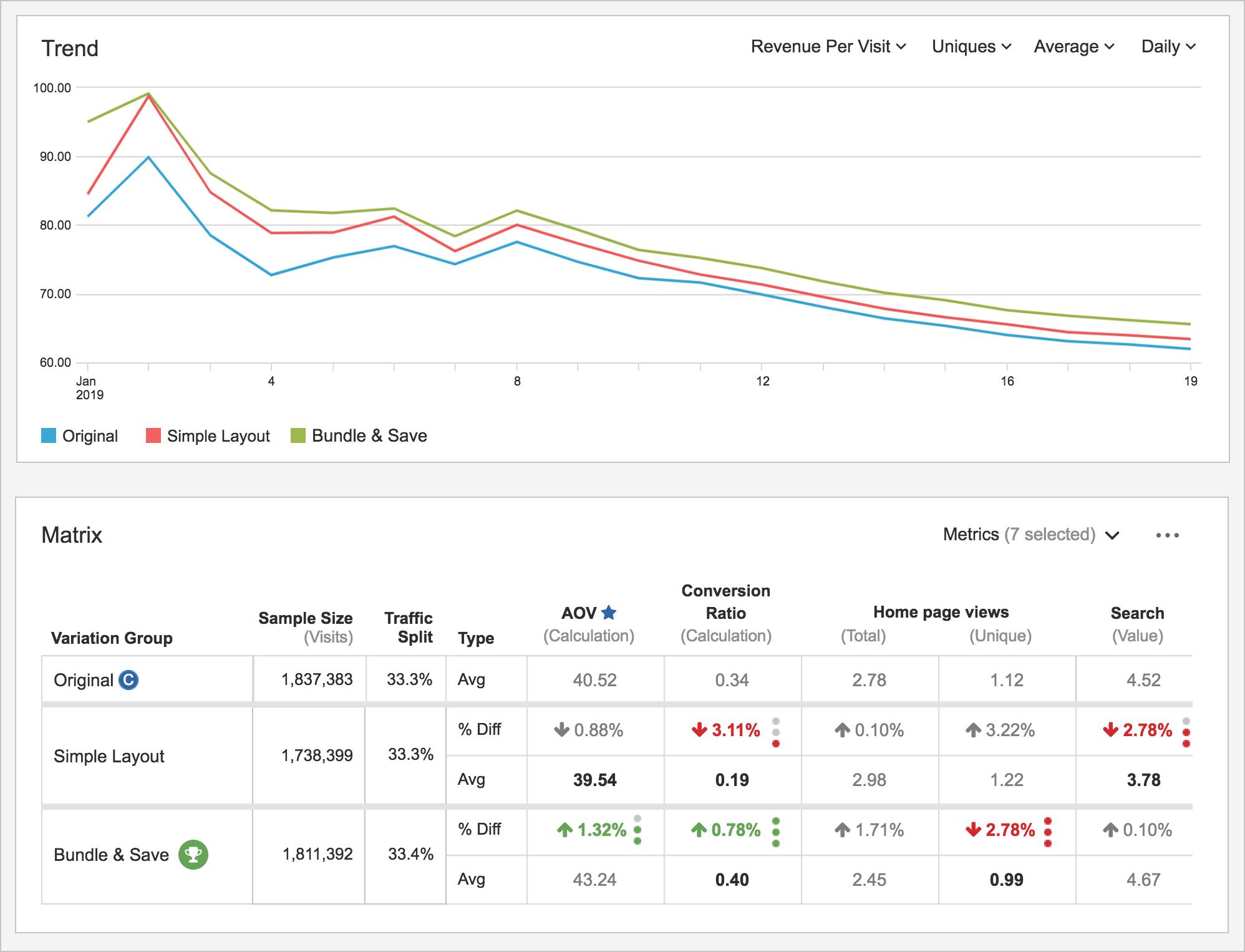 analytics trend screenshot