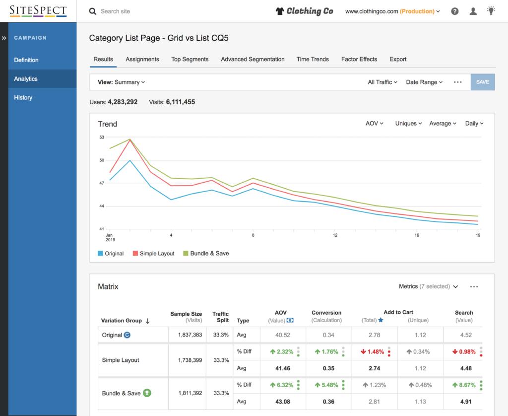 SiteSpect new analytics report