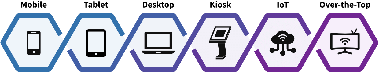 omnichannel-across-devices