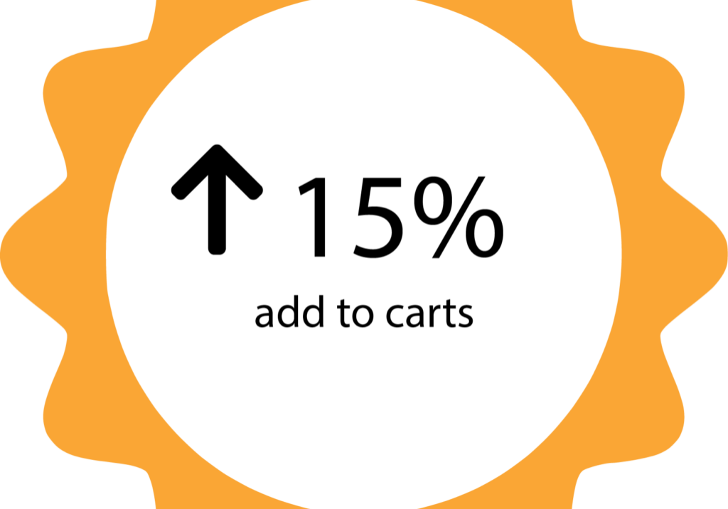15% add to cart