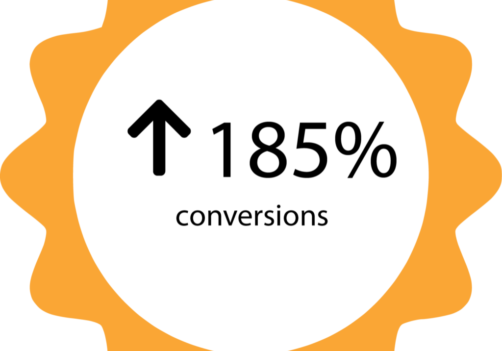 185% conversions