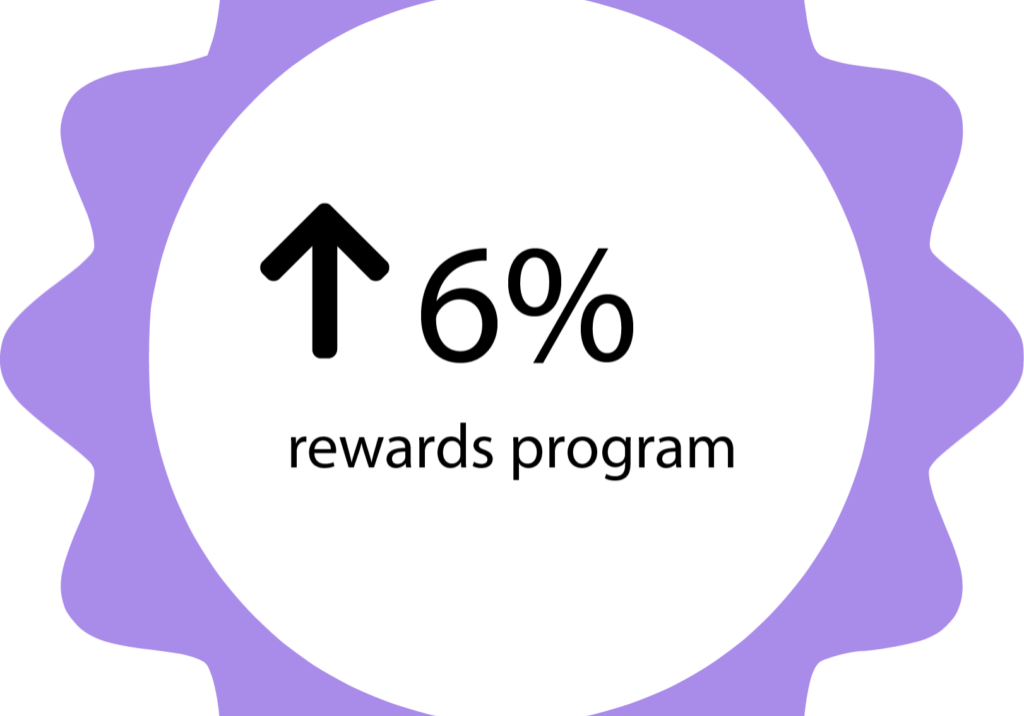 6% rewards program