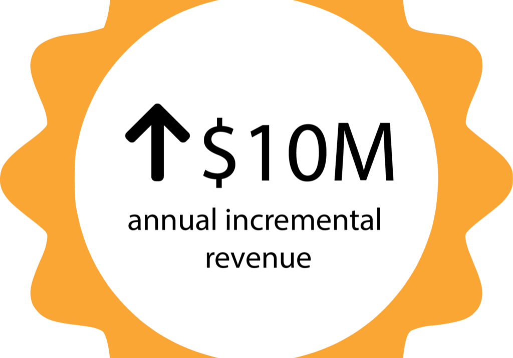 annual incremental revenue